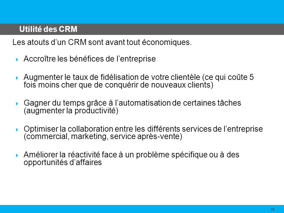 Valeur économique générée par le CRM 16 17 % de temps économisés et 5 % de CA gagnés Outil de sécurisation du portefeuille client, le CRM facilite également la vie des commerciaux, en leur permettant de se concentrer sur lacte de vente.
