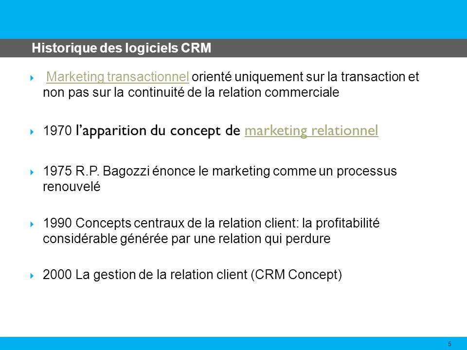 Architectures des CRM 6