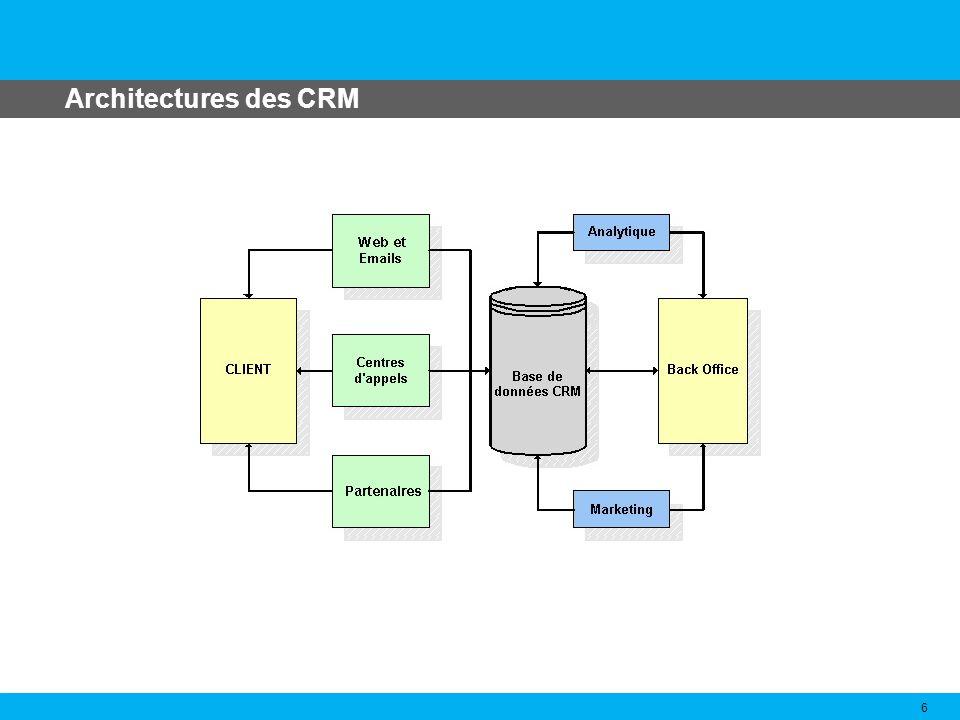 Les fonctions du CRM : La prospection commerciale 7 Masses dinformations sur les clients et les prospects dans les bases de données CRM (ex: secteur dactivité, lieu, patrimoine, comportements dachats, etc.) Permet daffiner les campagnes marketing : cibles segmentées, offres personnalisées, canaux adaptés.