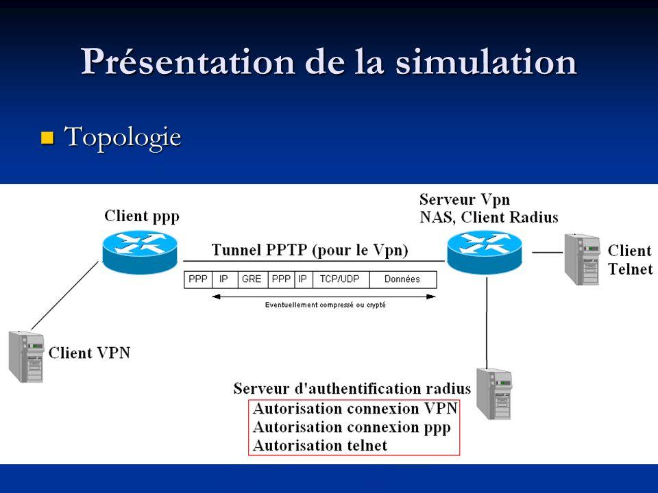 Présentation de la simulation Topologie Topologie