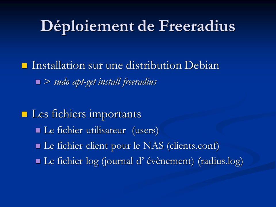 Déploiement de Freeradius Installation sur une distribution Debian Installation sur une distribution Debian > sudo apt-get install freeradius > sudo apt-get install freeradius Les fichiers importants Les fichiers importants Le fichier utilisateur(users) Le fichier utilisateur(users) Le fichier client pour le NAS (clients.conf) Le fichier client pour le NAS (clients.conf) Le fichier log (journal d évènement) (radius.log) Le fichier log (journal d évènement) (radius.log)