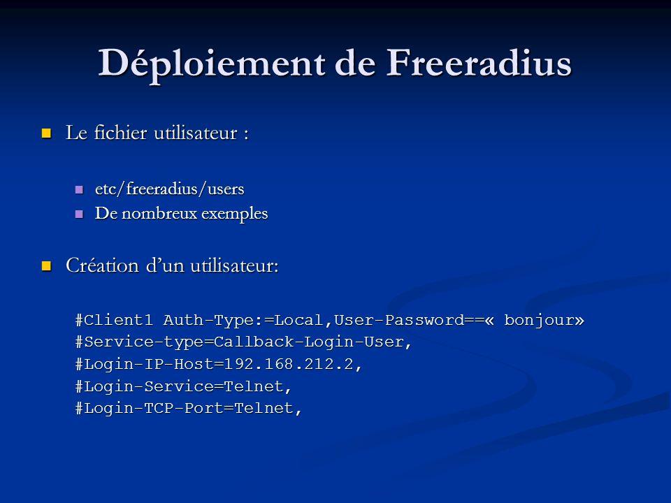 Déploiement de Freeradius Le fichier utilisateur : Le fichier utilisateur : etc/freeradius/users etc/freeradius/users De nombreux exemples De nombreux exemples Création dun utilisateur: Création dun utilisateur: #Client1 Auth-Type:=Local,User-Password==« bonjour» #Service-type=Callback-Login-User,#Login-IP-Host=192.168.212.2,#Login-Service=Telnet,#Login-TCP-Port=Telnet,