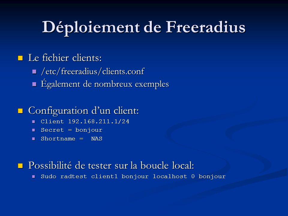Déploiement de Freeradius Le fichier clients: Le fichier clients: /etc/freeradius/clients.conf /etc/freeradius/clients.conf Également de nombreux exemples Également de nombreux exemples Configuration dun client: Configuration dun client: Client 192.168.211.1/24 Client 192.168.211.1/24 Secret = bonjour Secret = bonjour Shortname = NAS Shortname = NAS Possibilité de tester sur la boucle local: Possibilité de tester sur la boucle local: Sudo radtest client1 bonjour localhost 0 bonjour Sudo radtest client1 bonjour localhost 0 bonjour