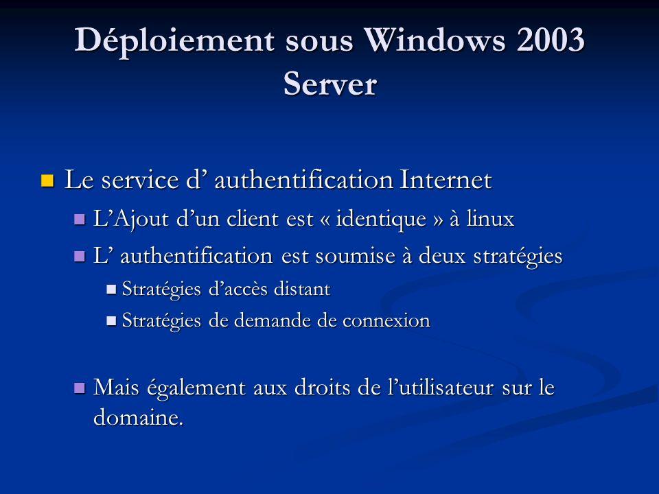 Déploiement sous Windows 2003 Server Le service d authentification Internet Le service d authentification Internet LAjout dun client est « identique » à linux LAjout dun client est « identique » à linux L authentification est soumise à deux stratégies L authentification est soumise à deux stratégies Stratégies daccès distant Stratégies daccès distant Stratégies de demande de connexion Stratégies de demande de connexion Mais également aux droits de lutilisateur sur le domaine.