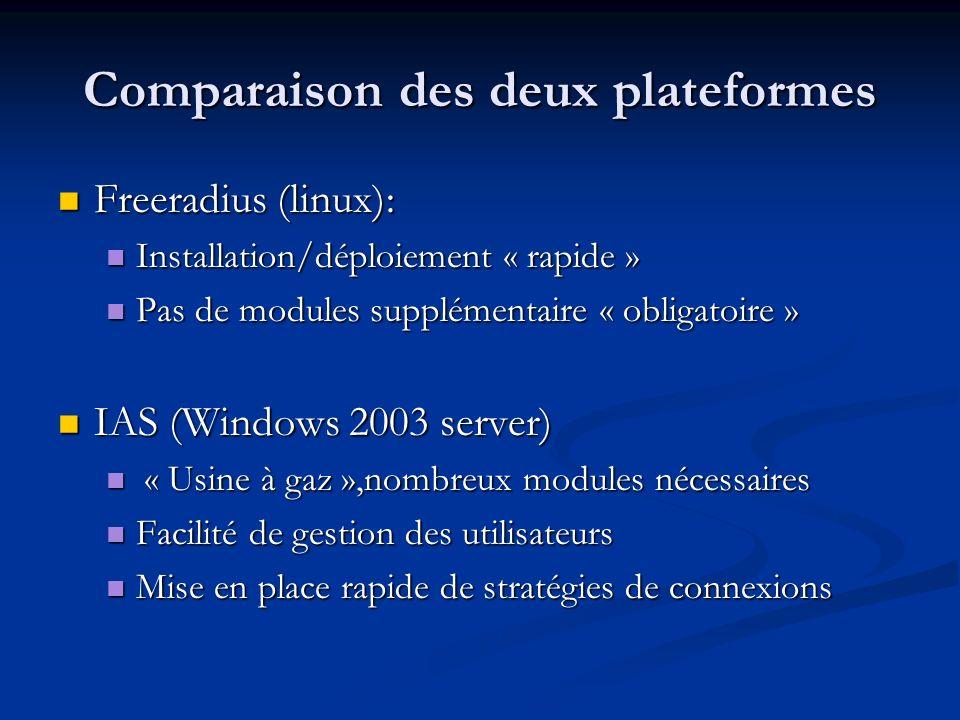 Configuration du client (Sous XP) adresse de lHôte=adresse de linterface du NAS adresse de lHôte=adresse de linterface du NAS Type de réseau VPN:PPTP Type de réseau VPN:PPTP Nom dutilisateur Nom dutilisateur Mot de passe Mot de passe Réglage des paramètres dauthentification et de chiffrement Réglage des paramètres dauthentification et de chiffrement Création dune nouvelles connexion(Pour VPN) Création dune nouvelles connexion(Pour VPN)