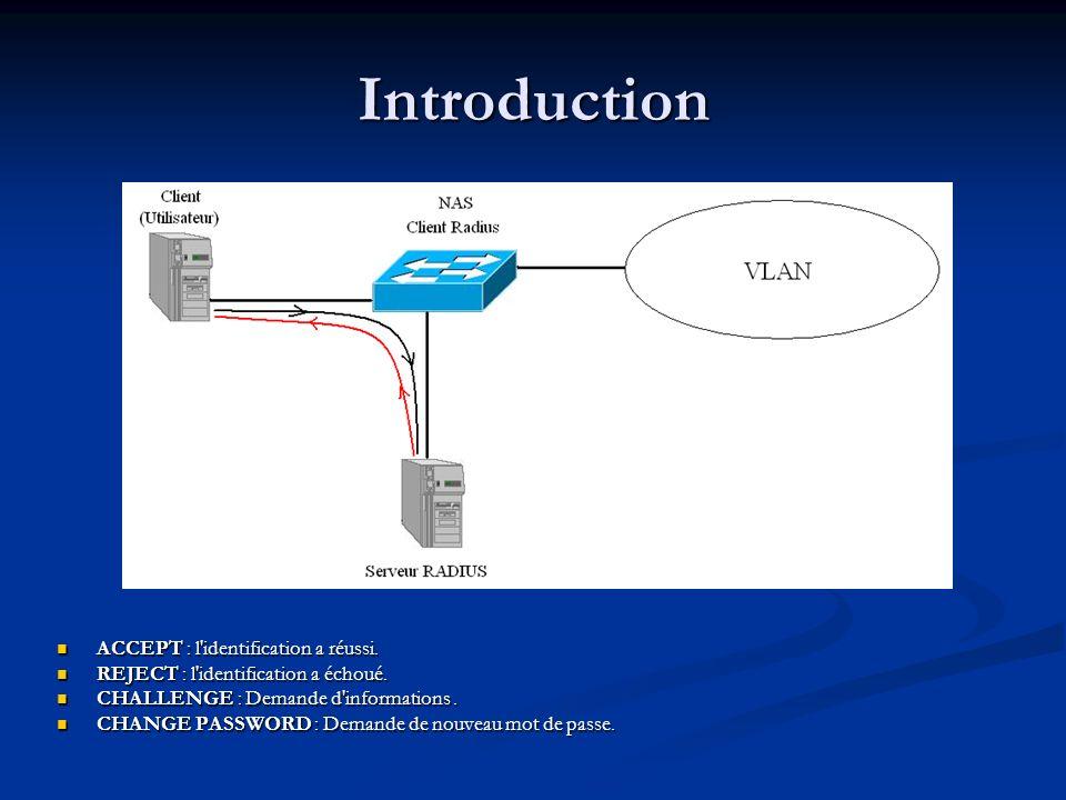 Configuration du commutateur Déclaration du VLAN 100Déclaration du VLAN 100 Vlan database Vlan 100 name radius apply Configuration du VLAN 100 int vlan 100 ip address 192.168.0.4 255.255.255.0 no shut