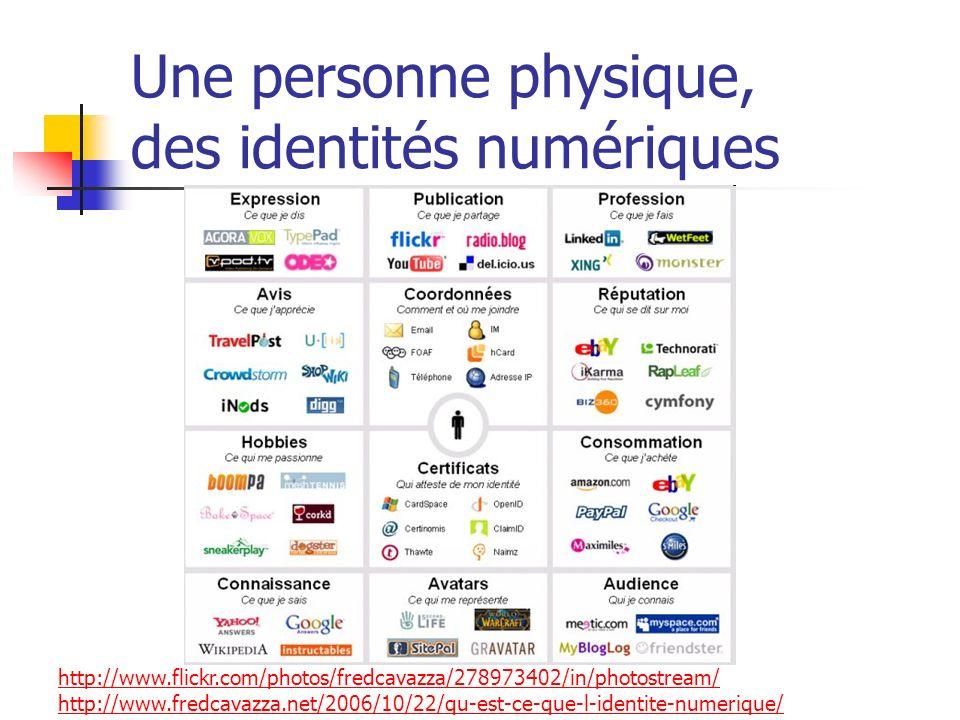 Une personne physique, des identités numériques http://www.flickr.com/photos/fredcavazza/278973402/in/photostream/ http://www.fredcavazza.net/2006/10/