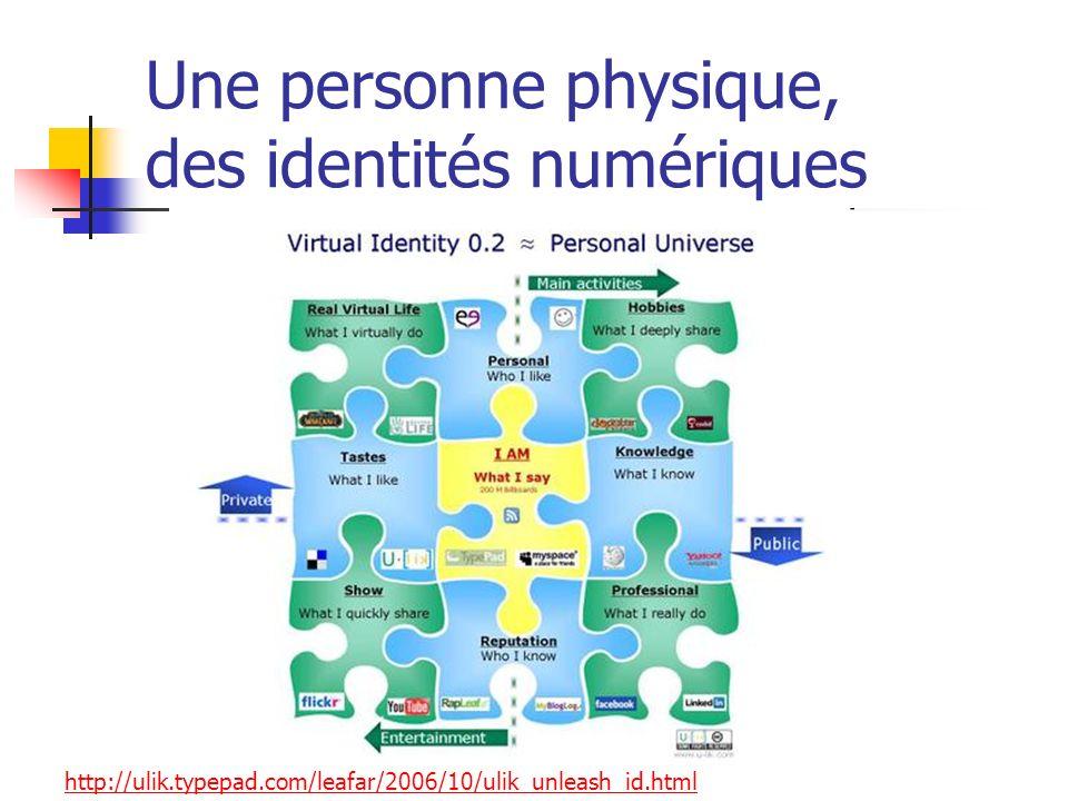 Une personne physique, des identités numériques http://ulik.typepad.com/leafar/2006/10/ulik_unleash_id.html