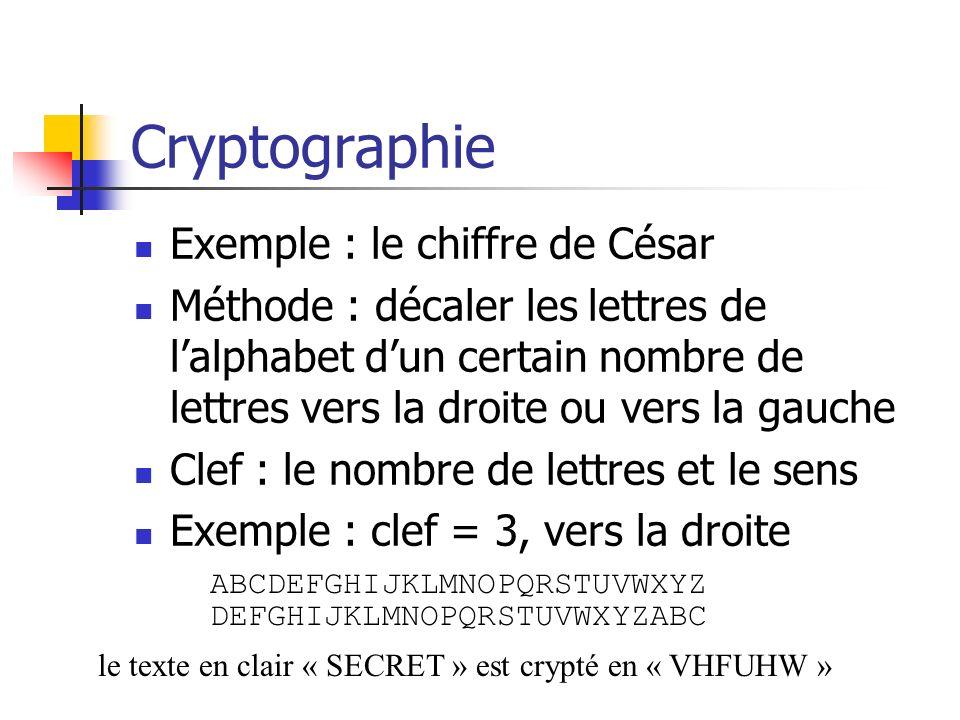 Cryptographie Exemple : le chiffre de César Méthode : décaler les lettres de lalphabet dun certain nombre de lettres vers la droite ou vers la gauche