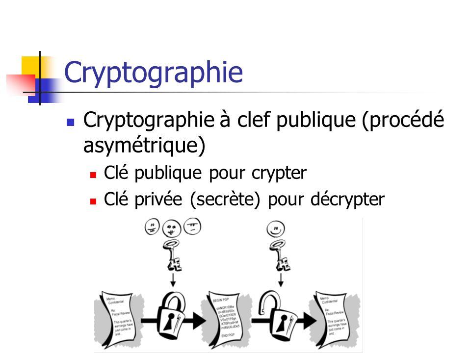 Cryptographie Cryptographie à clef publique (procédé asymétrique) Clé publique pour crypter Clé privée (secrète) pour décrypter