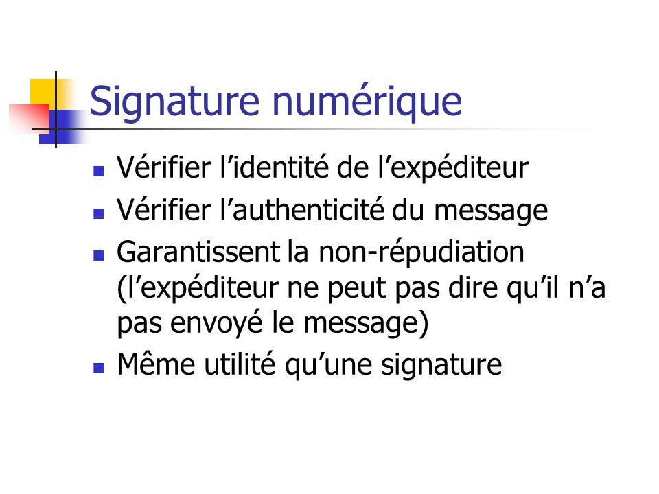 Signature numérique Vérifier lidentité de lexpéditeur Vérifier lauthenticité du message Garantissent la non-répudiation (lexpéditeur ne peut pas dire