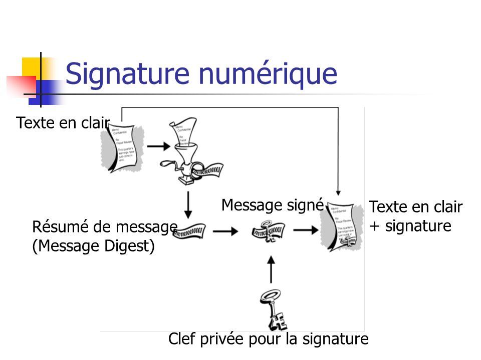 Signature numérique Résumé de message (Message Digest) Texte en clair Clef privée pour la signature Texte en clair + signature Message signé
