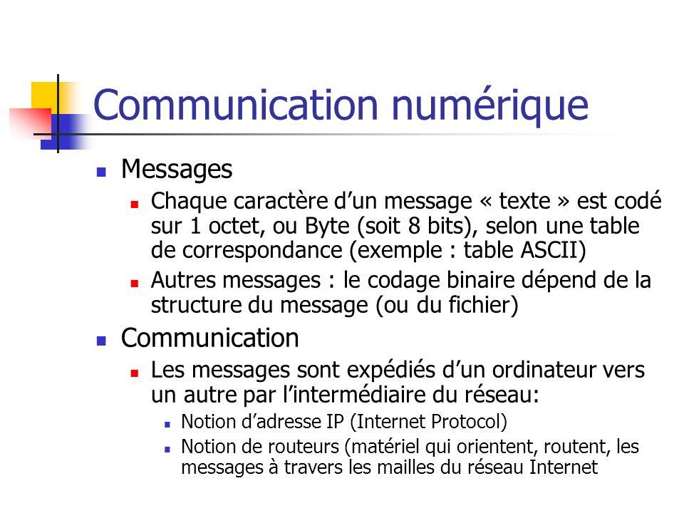 Communication numérique Messages Chaque caractère dun message « texte » est codé sur 1 octet, ou Byte (soit 8 bits), selon une table de correspondance