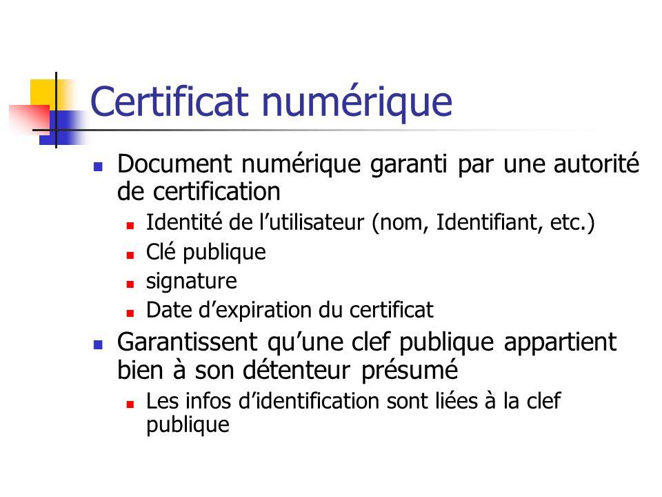 Certificat numérique Document numérique garanti par une autorité de certification Identité de lutilisateur (nom, Identifiant, etc.) Clé publique signa