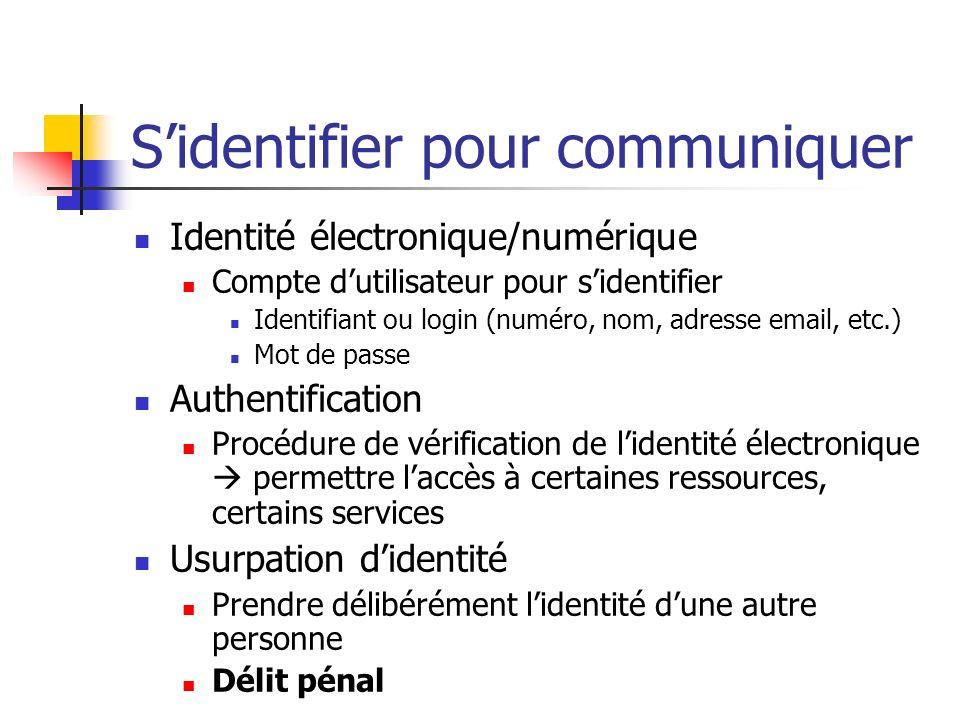 Sidentifier pour communiquer Identité électronique/numérique Compte dutilisateur pour sidentifier Identifiant ou login (numéro, nom, adresse email, et