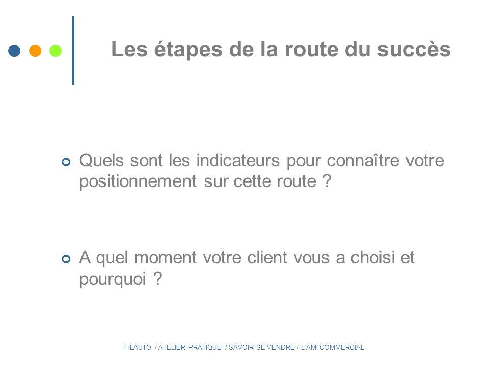 Les étapes de la route du succès FILAUTO / ATELIER PRATIQUE / SAVOIR SE VENDRE / L AMI COMMERCIAL