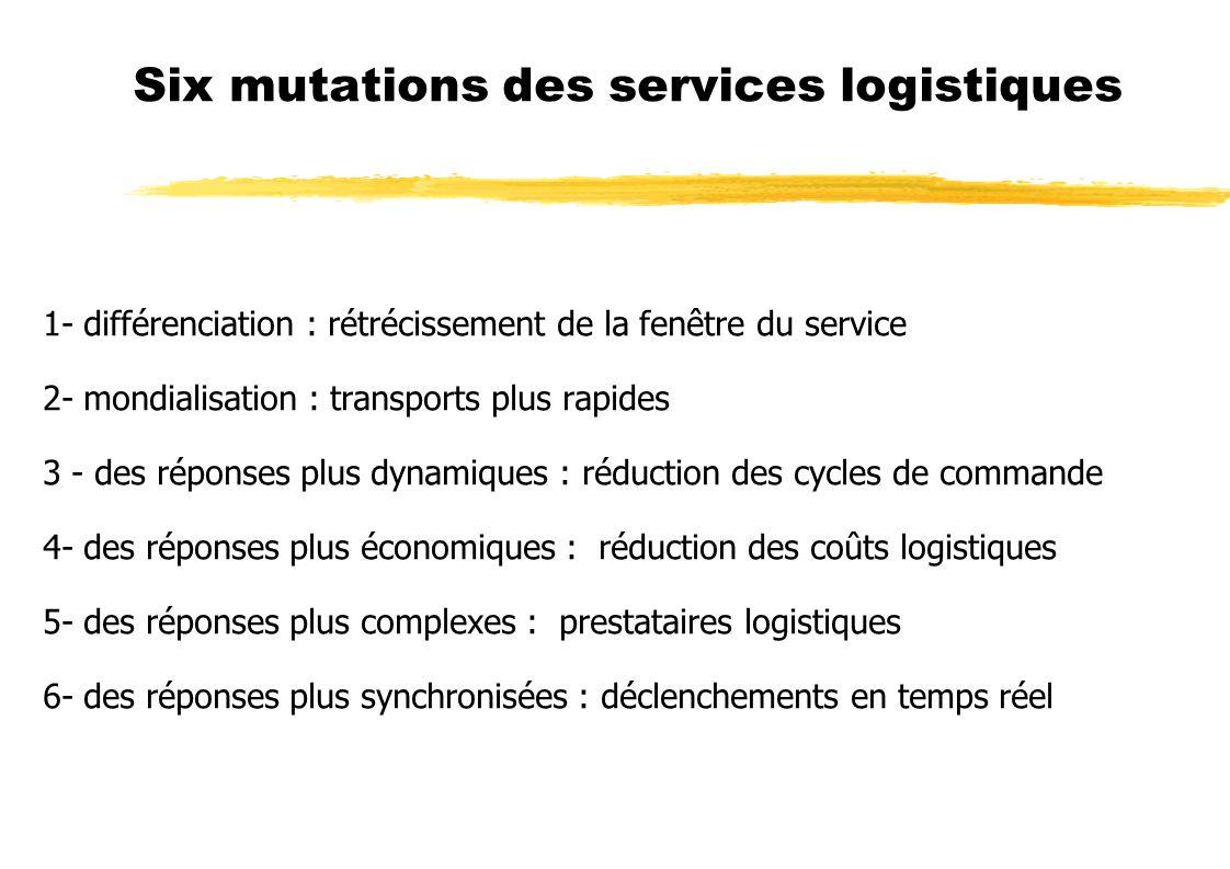 Six mutations des services logistiques 1- différenciation : rétrécissement de la fenêtre du service 2- mondialisation : transports plus rapides 3 - de