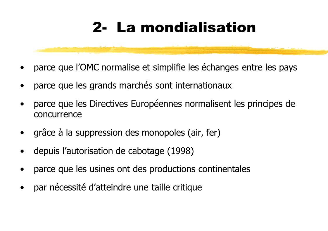 2- La mondialisation parce que lOMC normalise et simplifie les échanges entre les pays parce que les grands marchés sont internationaux parce que les