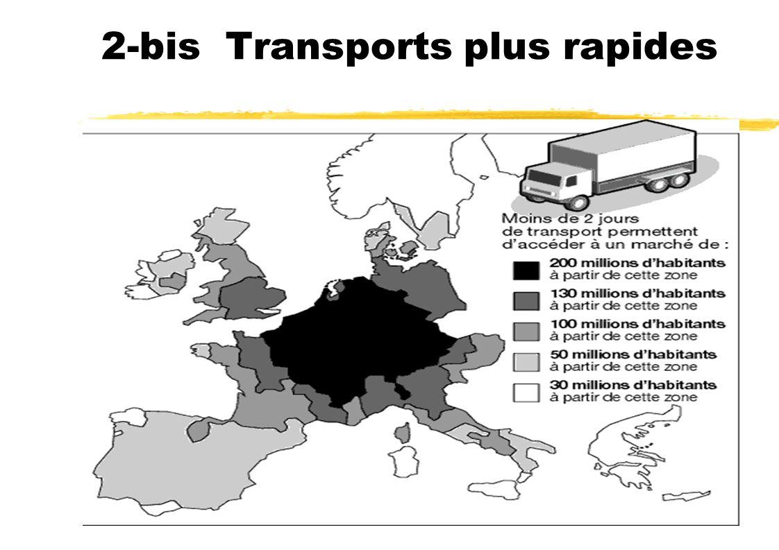 2-bis Transports plus rapides