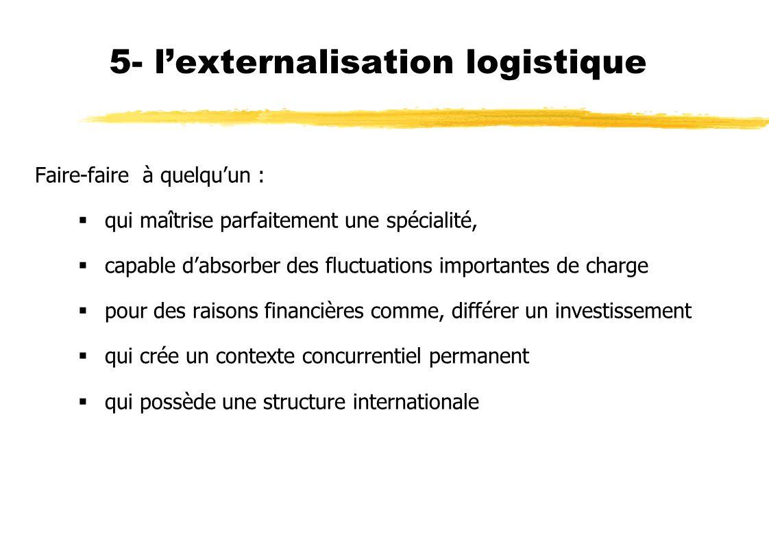 5- lexternalisation logistique Faire-faire à quelquun : qui maîtrise parfaitement une spécialité, capable dabsorber des fluctuations importantes de charge pour des raisons financières comme, différer un investissement qui crée un contexte concurrentiel permanent qui possède une structure internationale