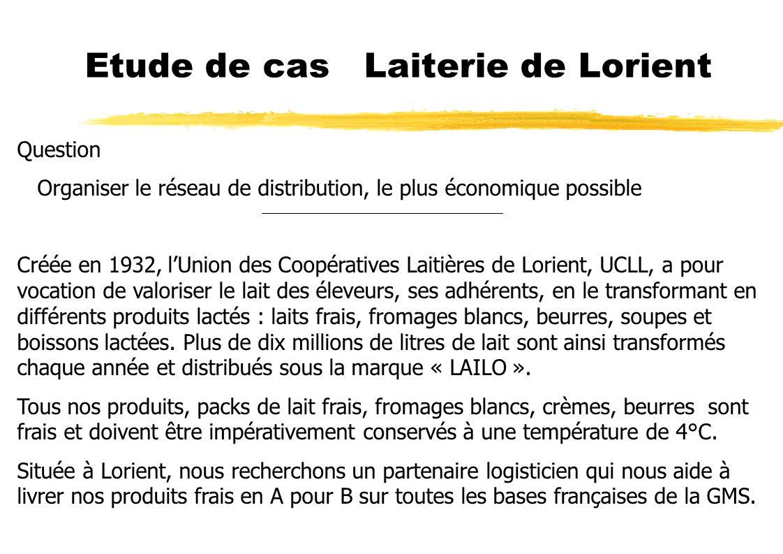 Etude de cas Laiterie de Lorient Question Organiser le réseau de distribution, le plus économique possible Créée en 1932, lUnion des Coopératives Lait