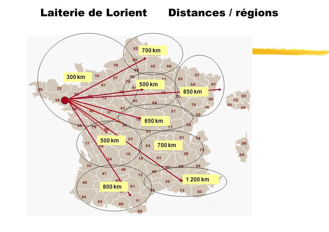 Laiterie de Lorient Distances / régions 300 km 700 km 500 km 650 km 700 km 800 km 850 km 500 km 1 200 km