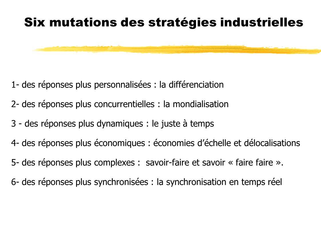 Six mutations des stratégies industrielles 1- des réponses plus personnalisées : la différenciation 2- des réponses plus concurrentielles : la mondial
