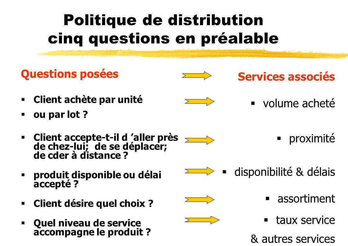 Politique de distribution cinq questions en préalable Questions posées Client achète par unité ou par lot ? Client accepte-t-il d aller près de chez-l