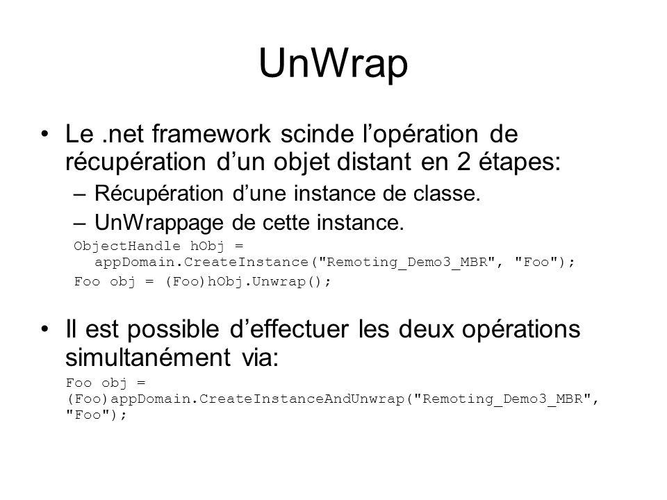 UnWrap Le.net framework scinde lopération de récupération dun objet distant en 2 étapes: –Récupération dune instance de classe.