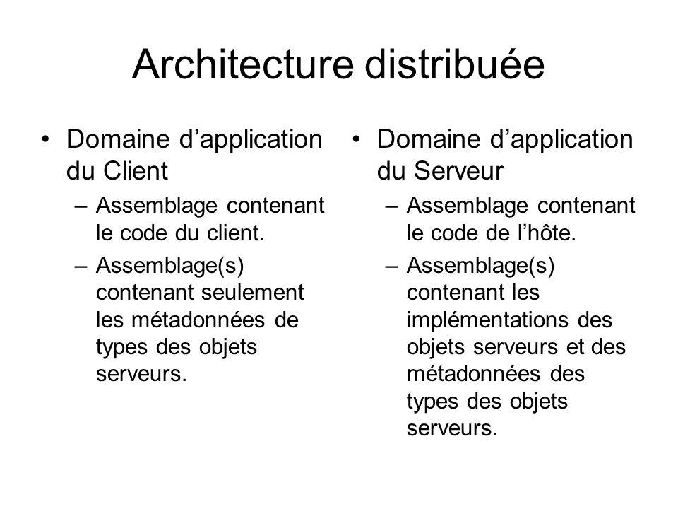 Architecture distribuée Domaine dapplication du Client –Assemblage contenant le code du client.
