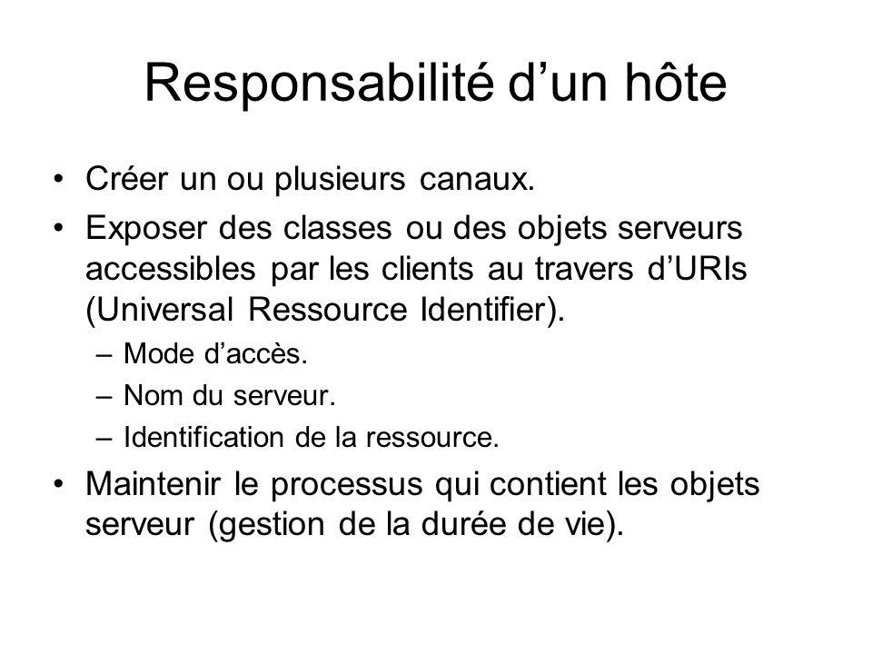 Responsabilité dun hôte Créer un ou plusieurs canaux.