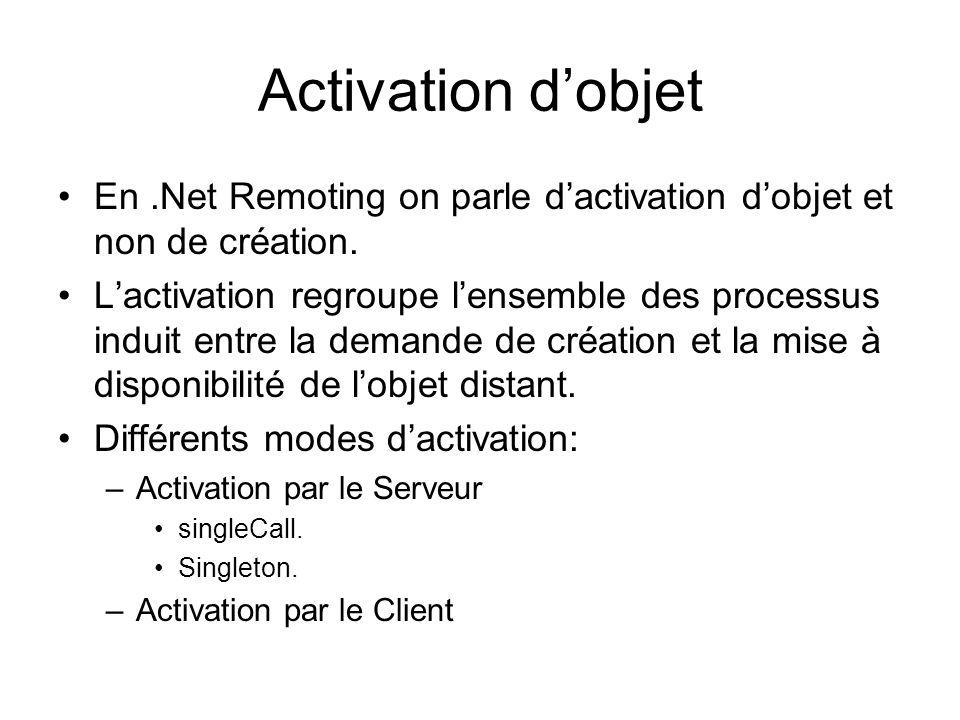Activation dobjet En.Net Remoting on parle dactivation dobjet et non de création.