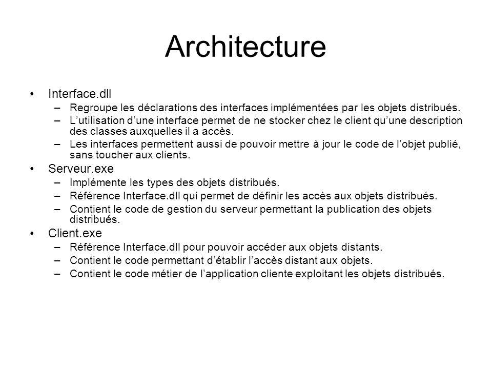 Architecture Interface.dll –Regroupe les déclarations des interfaces implémentées par les objets distribués.
