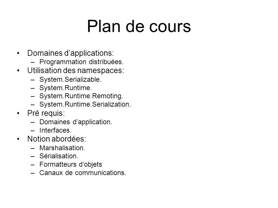 Plan de cours Domaines dapplications: –Programmation distribuées.