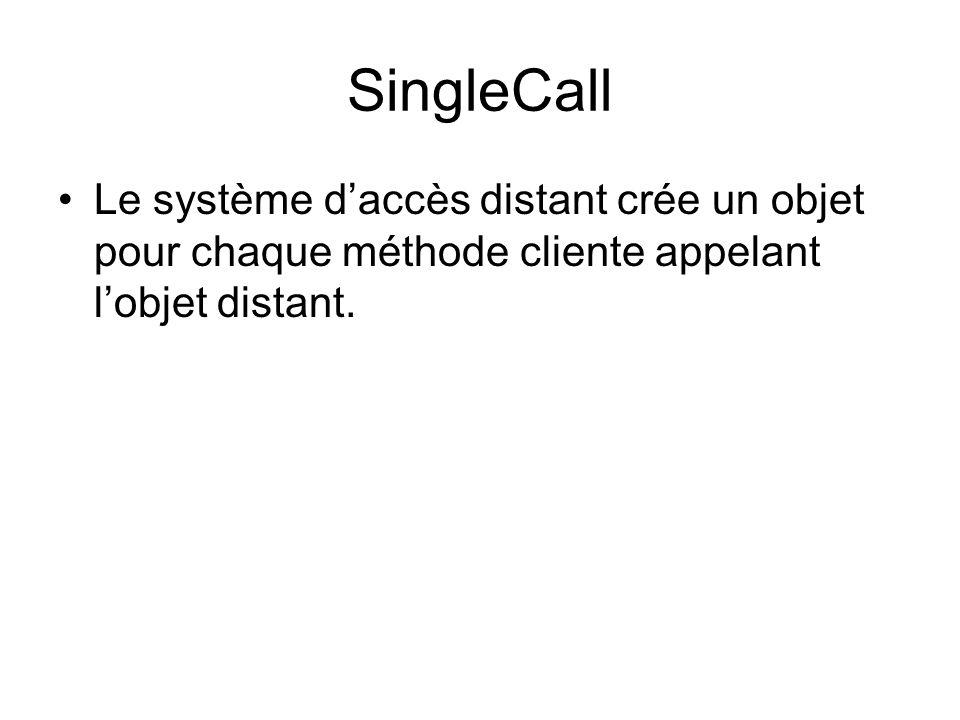 SingleCall Le système daccès distant crée un objet pour chaque méthode cliente appelant lobjet distant.