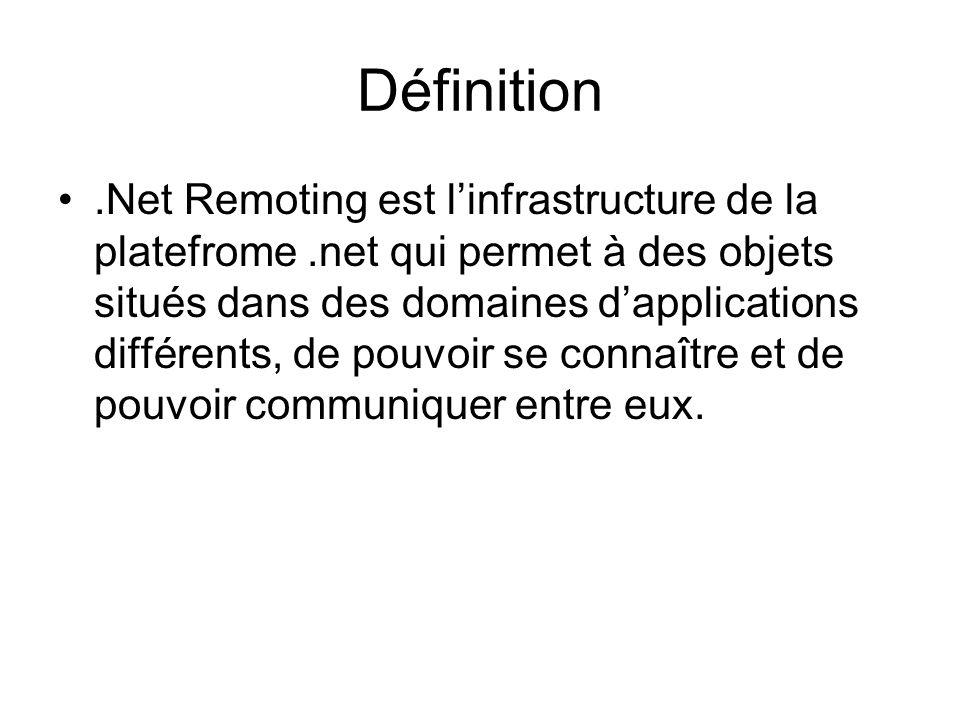 Définition.Net Remoting est linfrastructure de la platefrome.net qui permet à des objets situés dans des domaines dapplications différents, de pouvoir se connaître et de pouvoir communiquer entre eux.