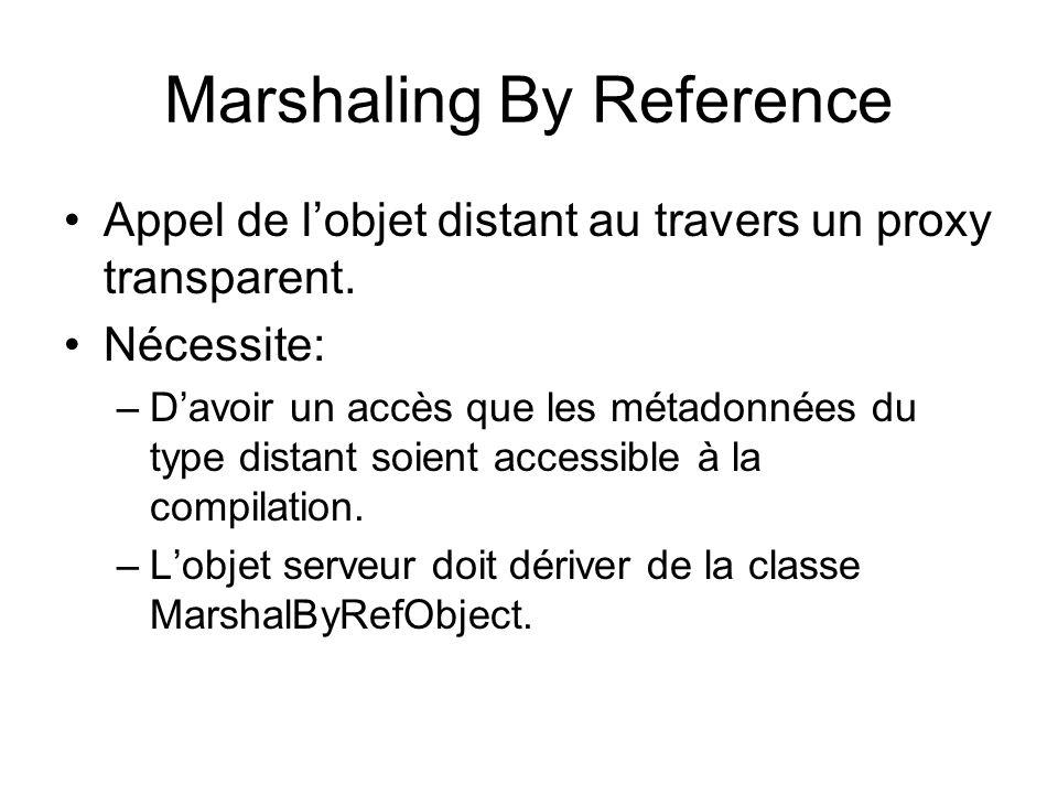 Marshaling By Reference Appel de lobjet distant au travers un proxy transparent.