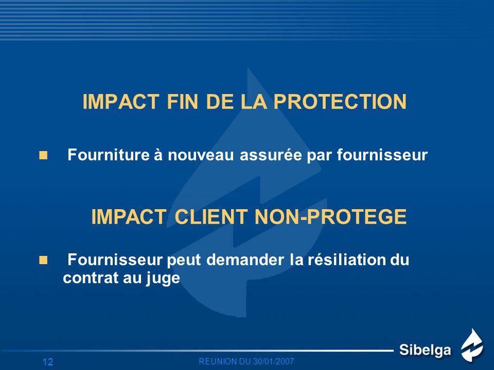 REUNION DU 30/01/2007 12 IMPACT FIN DE LA PROTECTION Fourniture à nouveau assurée par fournisseur Fournisseur peut demander la résiliation du contrat au juge IMPACT CLIENT NON-PROTEGE