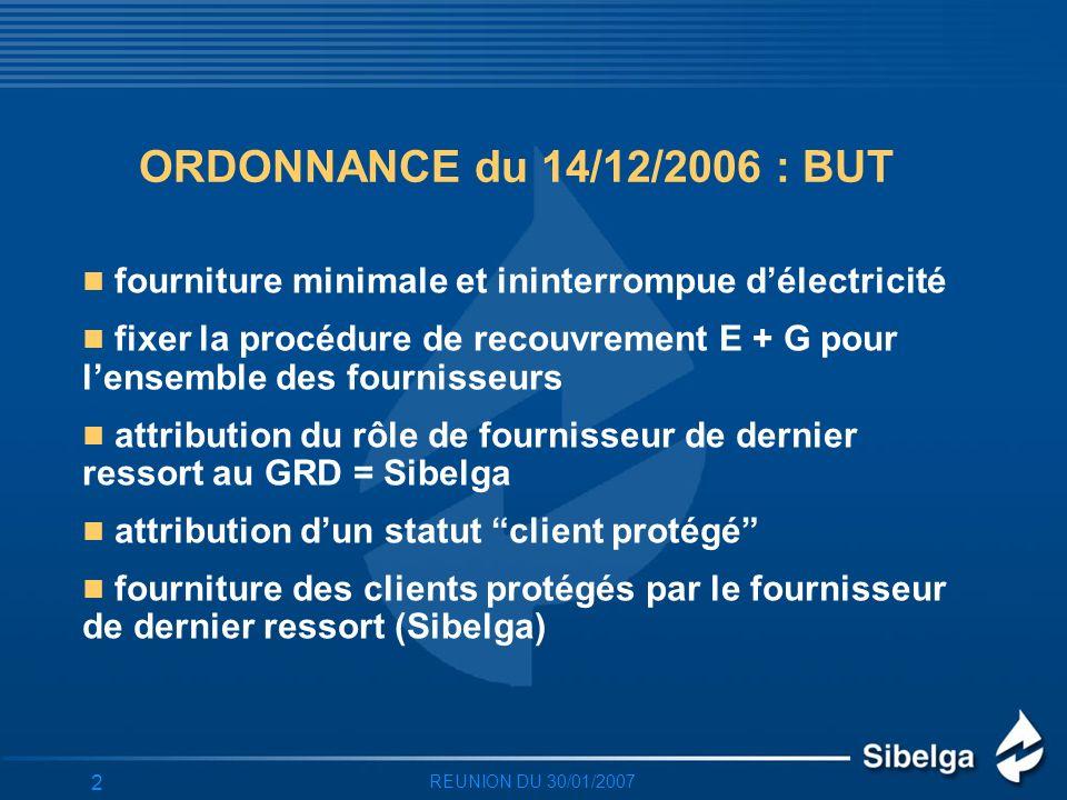 REUNION DU 30/01/2007 2 ORDONNANCE du 14/12/2006 : BUT fourniture minimale et ininterrompue délectricité fixer la procédure de recouvrement E + G pour lensemble des fournisseurs attribution du rôle de fournisseur de dernier ressort au GRD = Sibelga attribution dun statut client protégé fourniture des clients protégés par le fournisseur de dernier ressort (Sibelga)