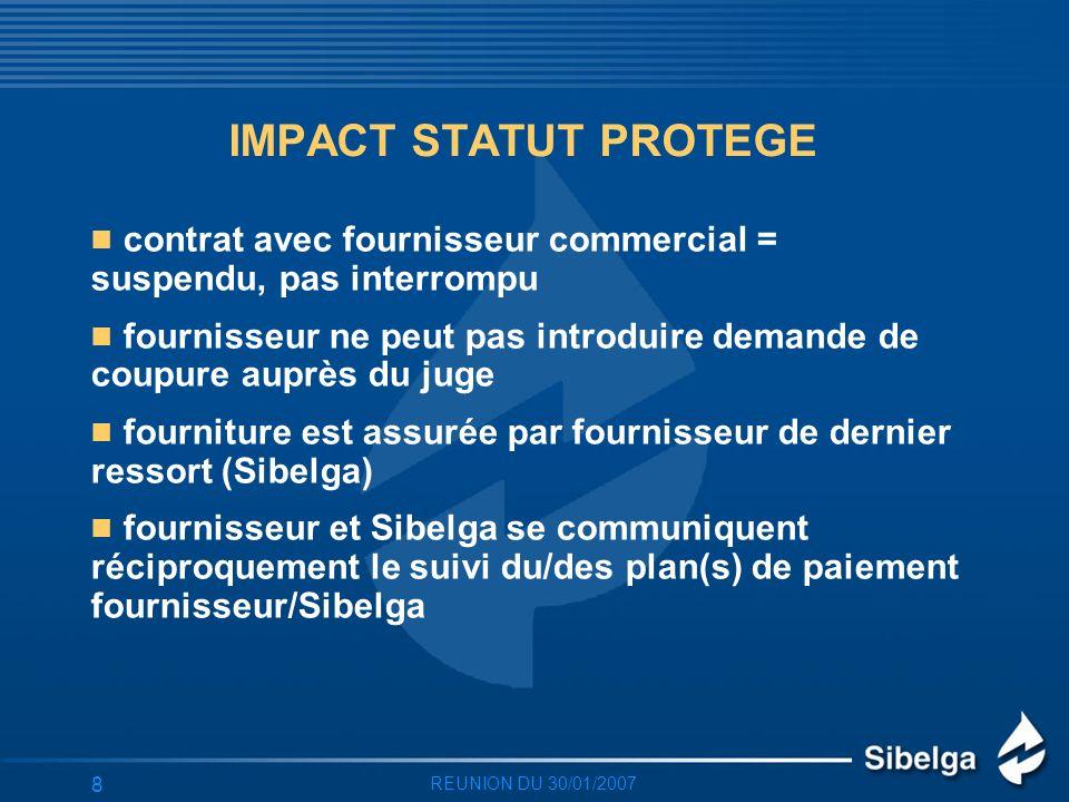 REUNION DU 30/01/2007 8 IMPACT STATUT PROTEGE contrat avec fournisseur commercial = suspendu, pas interrompu fournisseur ne peut pas introduire demande de coupure auprès du juge fourniture est assurée par fournisseur de dernier ressort (Sibelga) fournisseur et Sibelga se communiquent réciproquement le suivi du/des plan(s) de paiement fournisseur/Sibelga