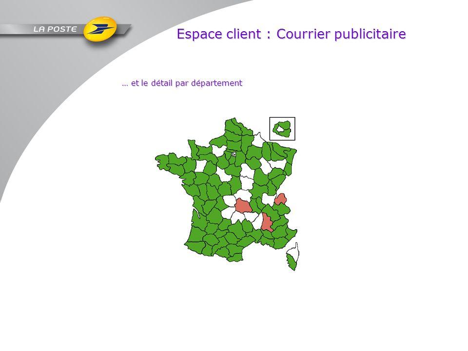 Espace client : Courrier publicitaire … et le détail par département