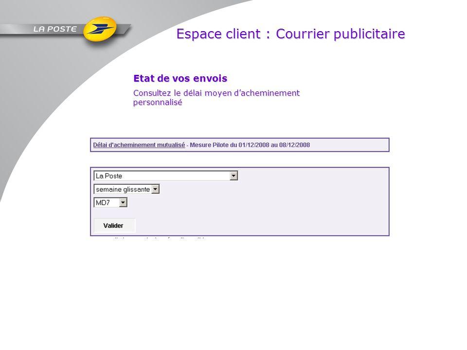 Espace client : Courrier publicitaire Etat de vos envois Consultez le délai moyen dacheminement personnalisé