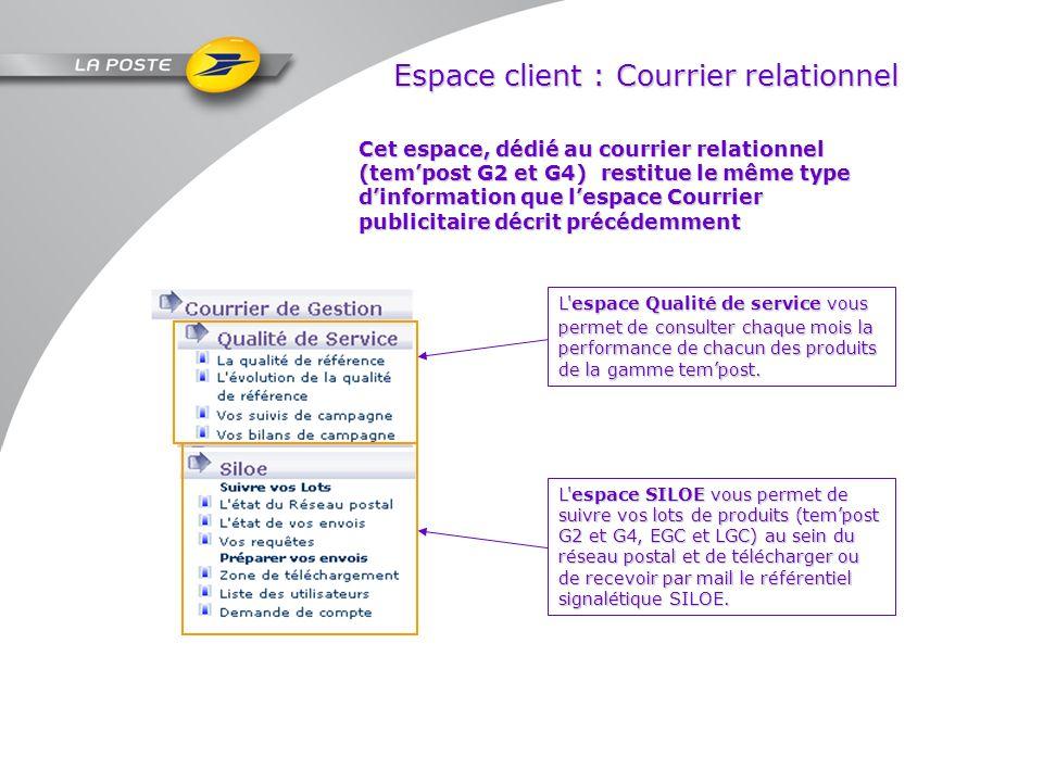 Espace client : Courrier relationnel L'espace Qualité de service vous permet deconsulter chaque mois la performance de chacun des produits de la gamme