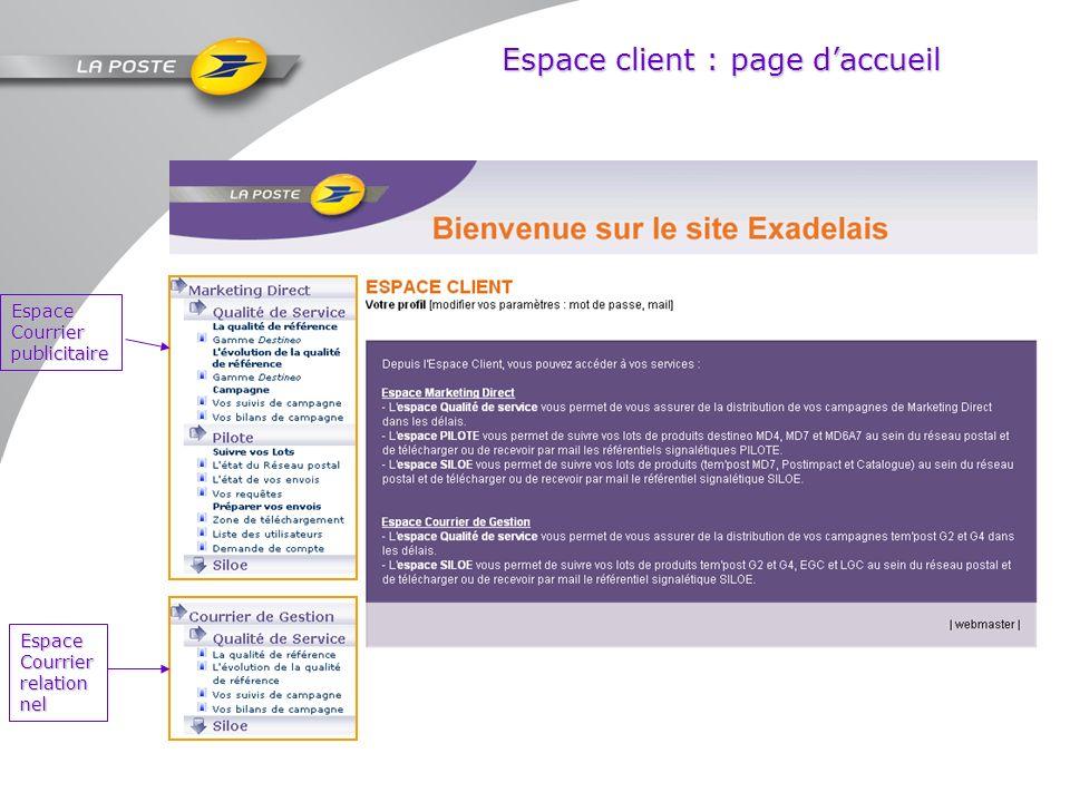 Espace client : page daccueil Espace Courrier publicitaire Espace Courrier relation nel