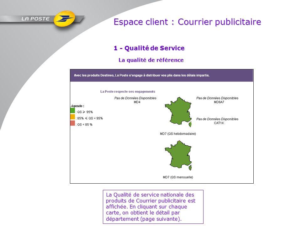 Espace client : Courrier publicitaire 1 - Qualité de Service La Qualité de service nationale des produits de Courrier publicitaire est affichée. En cl