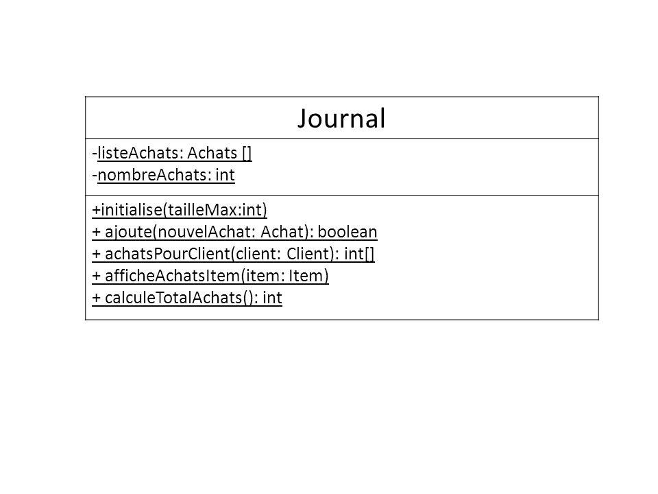 Journal -listeAchats: Achats [] -nombreAchats: int +initialise(tailleMax:int) + ajoute(nouvelAchat: Achat): boolean + achatsPourClient(client: Client): int[] + afficheAchatsItem(item: Item) + calculeTotalAchats(): int