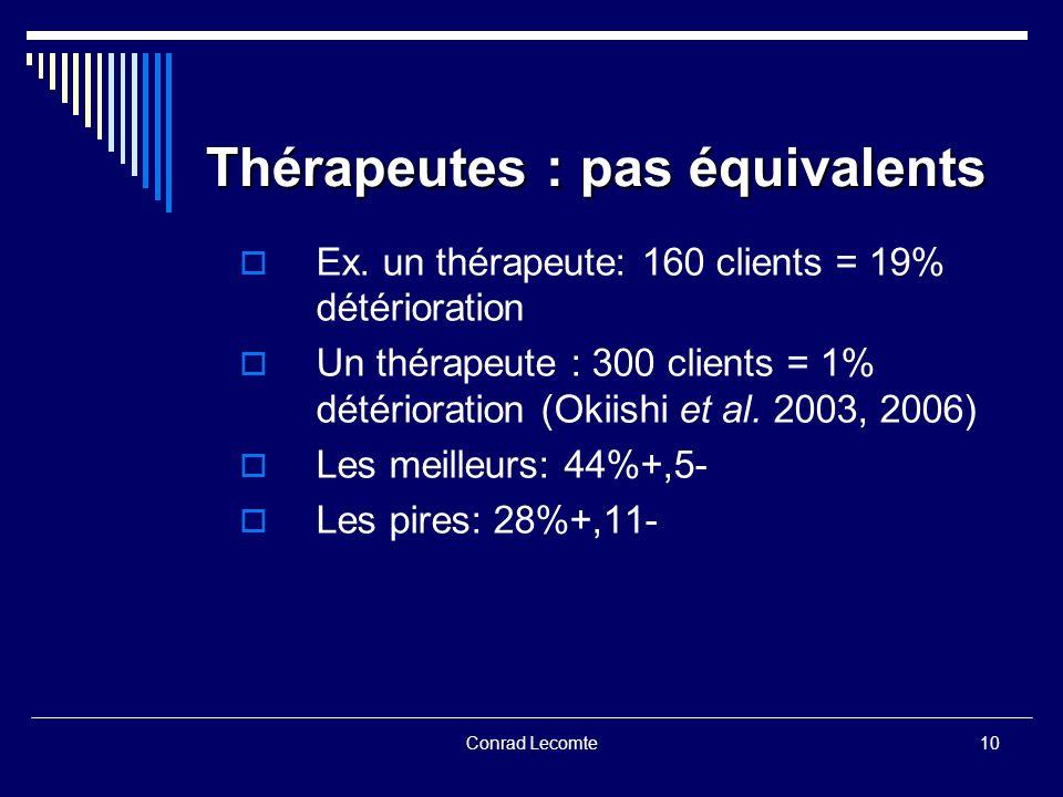 Conrad Lecomte Thérapeutes : pas équivalents Ex. un thérapeute: 160 clients = 19% détérioration Un thérapeute : 300 clients = 1% détérioration (Okiish