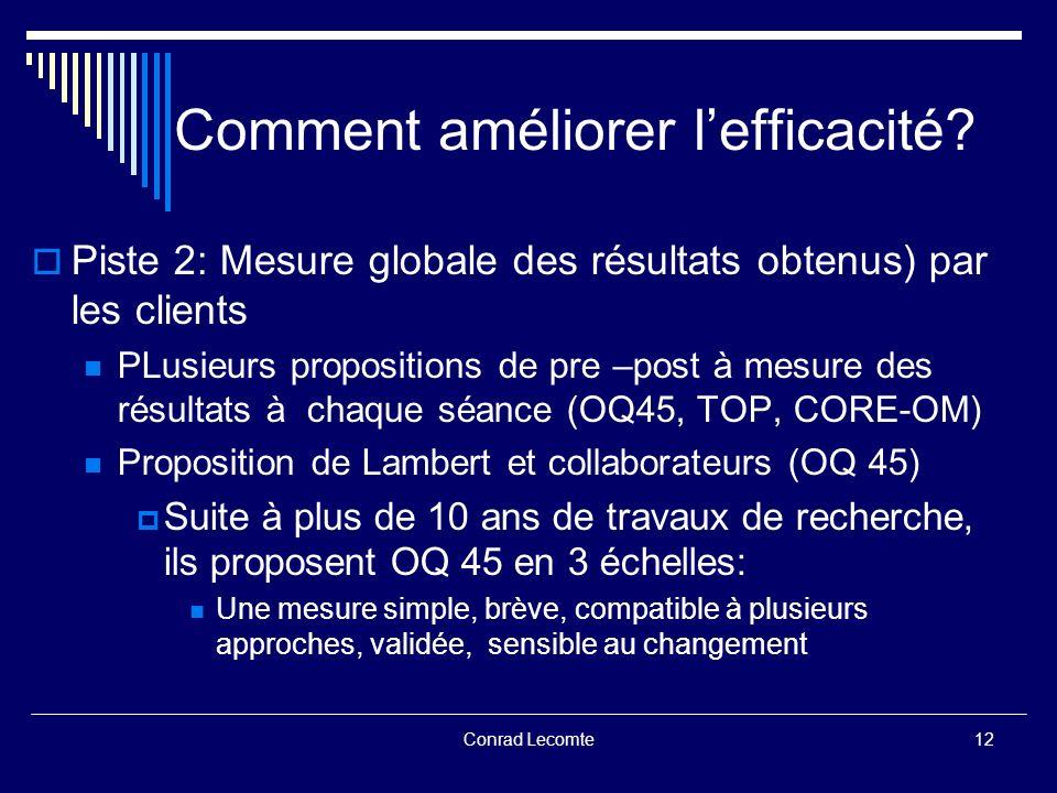 Conrad Lecomte Comment améliorer lefficacité? Piste 2: Mesure globale des résultats obtenus) par les clients PLusieurs propositions de pre –post à mes
