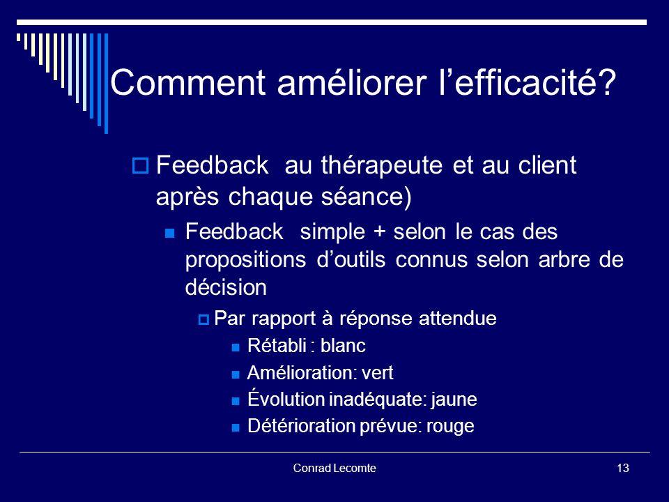 Conrad Lecomte Comment améliorer lefficacité? Feedback au thérapeute et au client après chaque séance) Feedback simple + selon le cas des propositions
