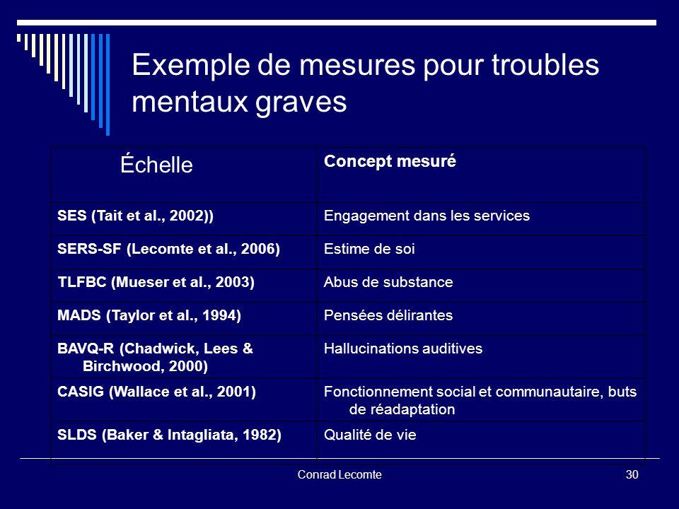 Conrad Lecomte Échelle Concept mesuré SES (Tait et al., 2002))Engagement dans les services SERS-SF (Lecomte et al., 2006)Estime de soi TLFBC (Mueser e